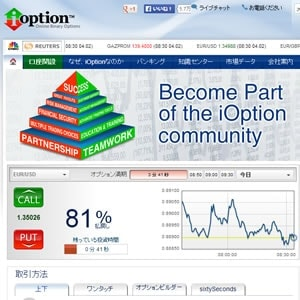 iOption