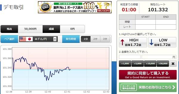 バイオプのデモ取引画面の画像