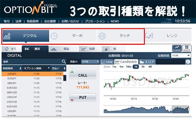 オプションビット_取引画面