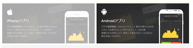 ハイローオーストラリア_アプリ