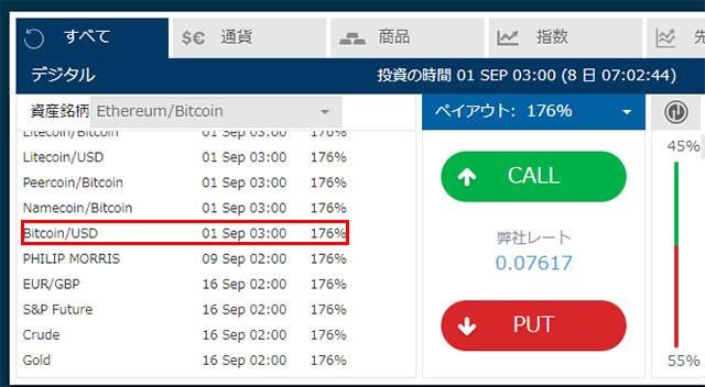 オプションビット_仮想通貨