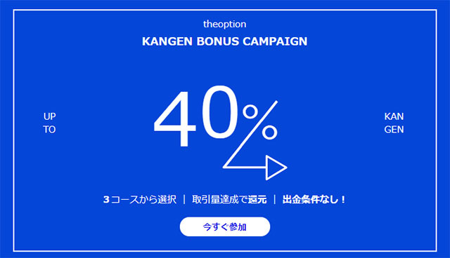 ザオプション_キャッシュバックキャンペーン
