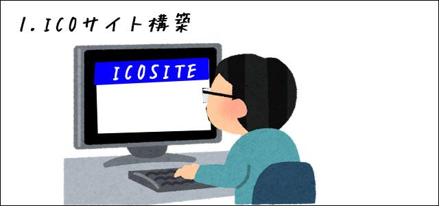 ICOサイトを構築