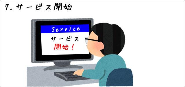 サービス開始