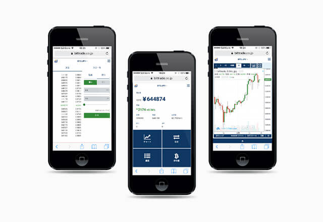 Bittradeの取引画面