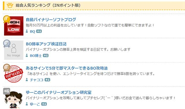 ブログ村のランキング上位ブログは参考にならない