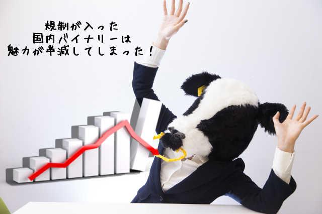 国内でのバイナリーオプション取引は魅力が減少してしまった